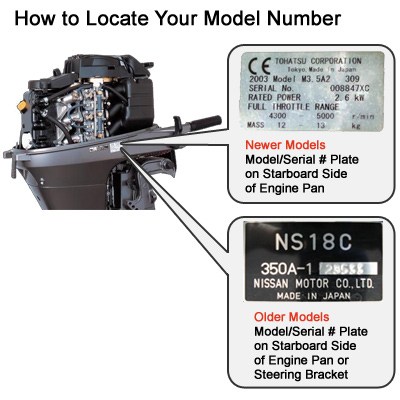 Nissan Outboard Serial Number - newsaccessories